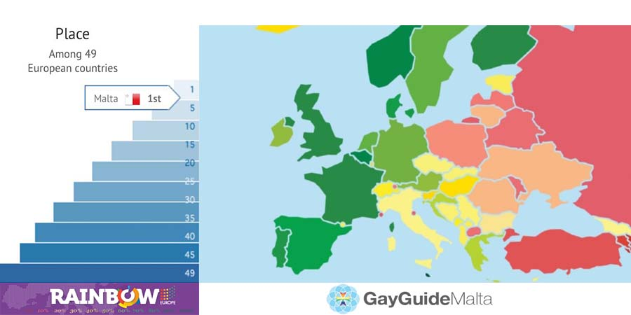 Malta Ranks No.1 in European LGBT rights rankings